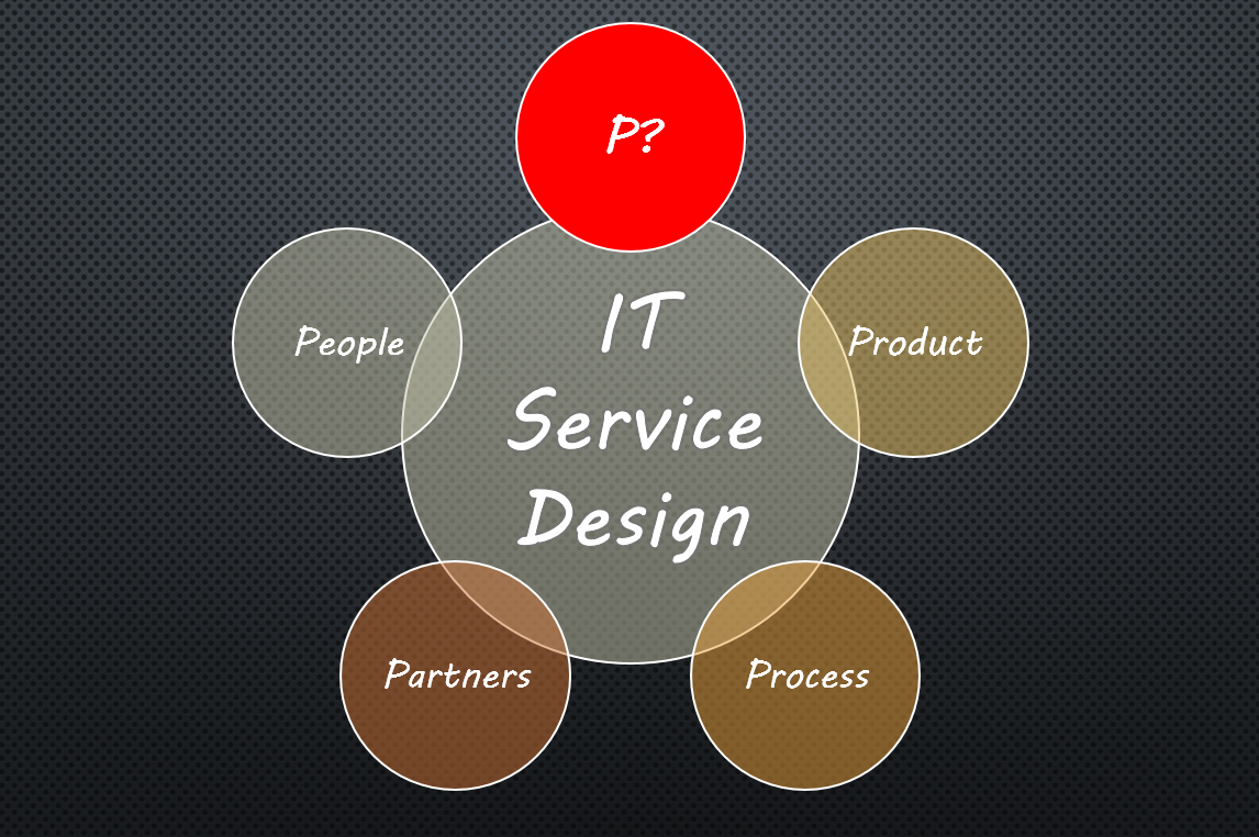 "The Five ""P""s of IT service design"